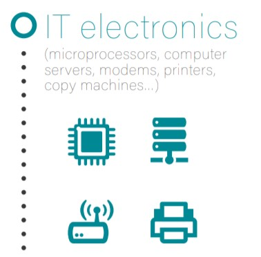 IT electronics which have BFR in them are microprocessors, servers, modems, printers