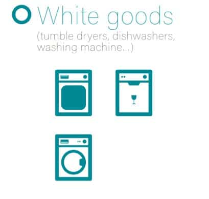 White goods which have BFR in them are tumble dryers, dishwashers, washing machines